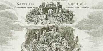 В масонских ложах: ритуал и символика