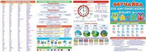 Обучайка по английскому языку ООО Мир открыток  №2